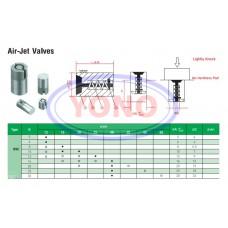 Air-Jet Valves