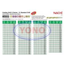 Coating Drill G Series / G Standard Drill