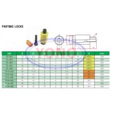 Parting Locks