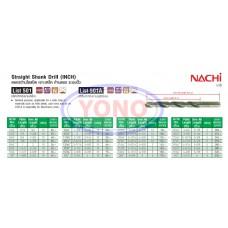 Straight Shank Drill (INCH)