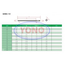 Taper Pins Reamers
