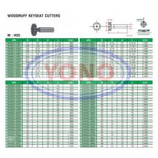 Woodruff Keyseat Cutters